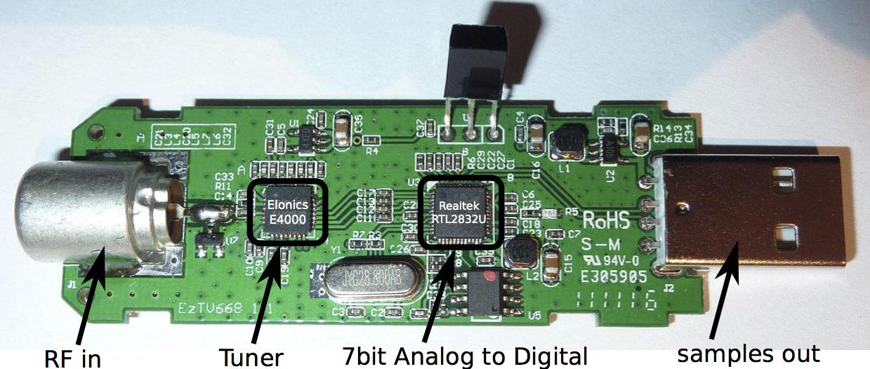 E4000 USB DVB-T R820T DVB-T Tuner Receiver Good RTL-SDR Realtek RTL2832U