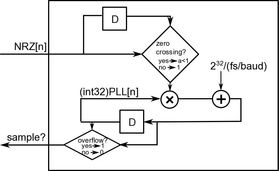 lab5 part 2