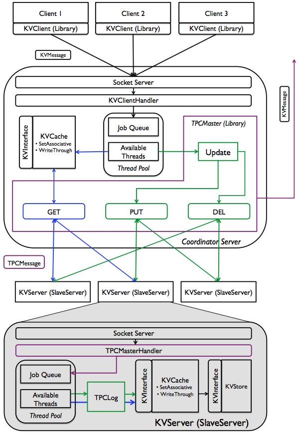 Berkeley CS 162 Operating Systems - YouTube