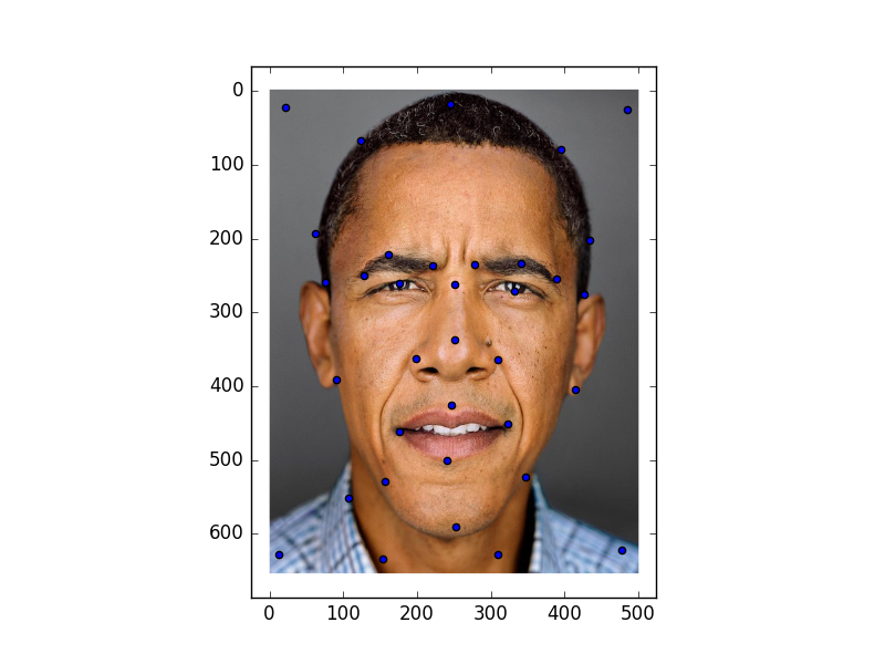 CS 194-26 Project 4: Face Morphing