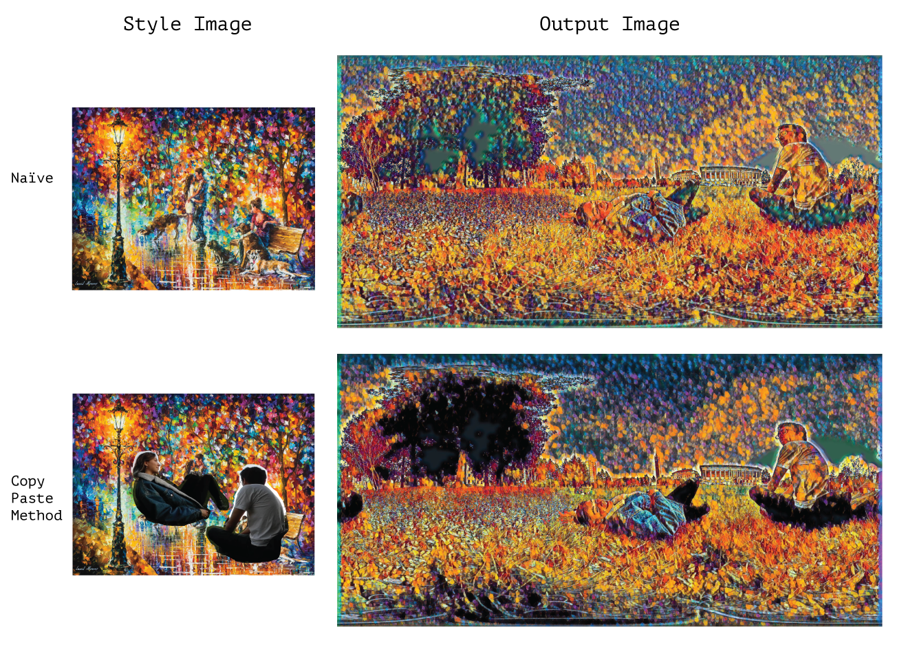 Neural Style Transfer for So Long, and Thanks for all the Compute