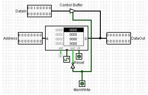 Project 3: Processor Design
