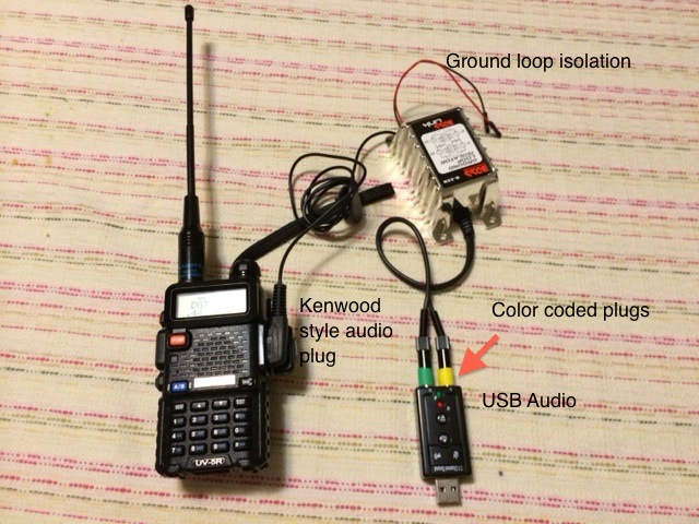 Lab 3, Radio Communication Via a Computer Interface, Part I